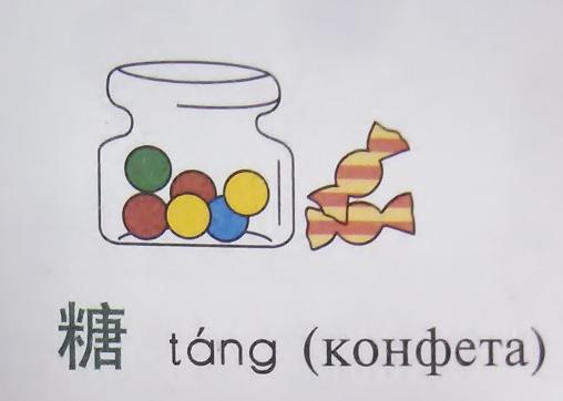 Как конфеты по-китайски