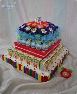 Что можно принести в Детский сад на день рождения ребенка?